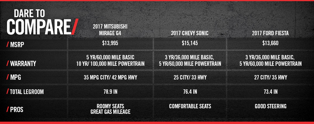 2017 Mitsubishi Mirage G4 Dare to Compare