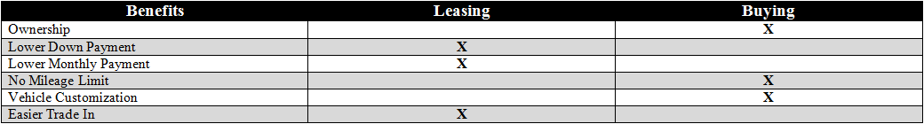 Buying-vs-Leasing.PNG