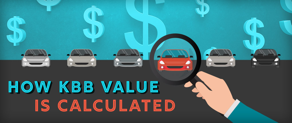 How KBB Value is Calculated | Tropical Ford | Orlando, FL