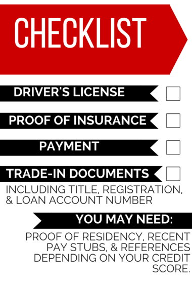 Checklist of Documents to Bring to the Dealership when buying or leasing a car