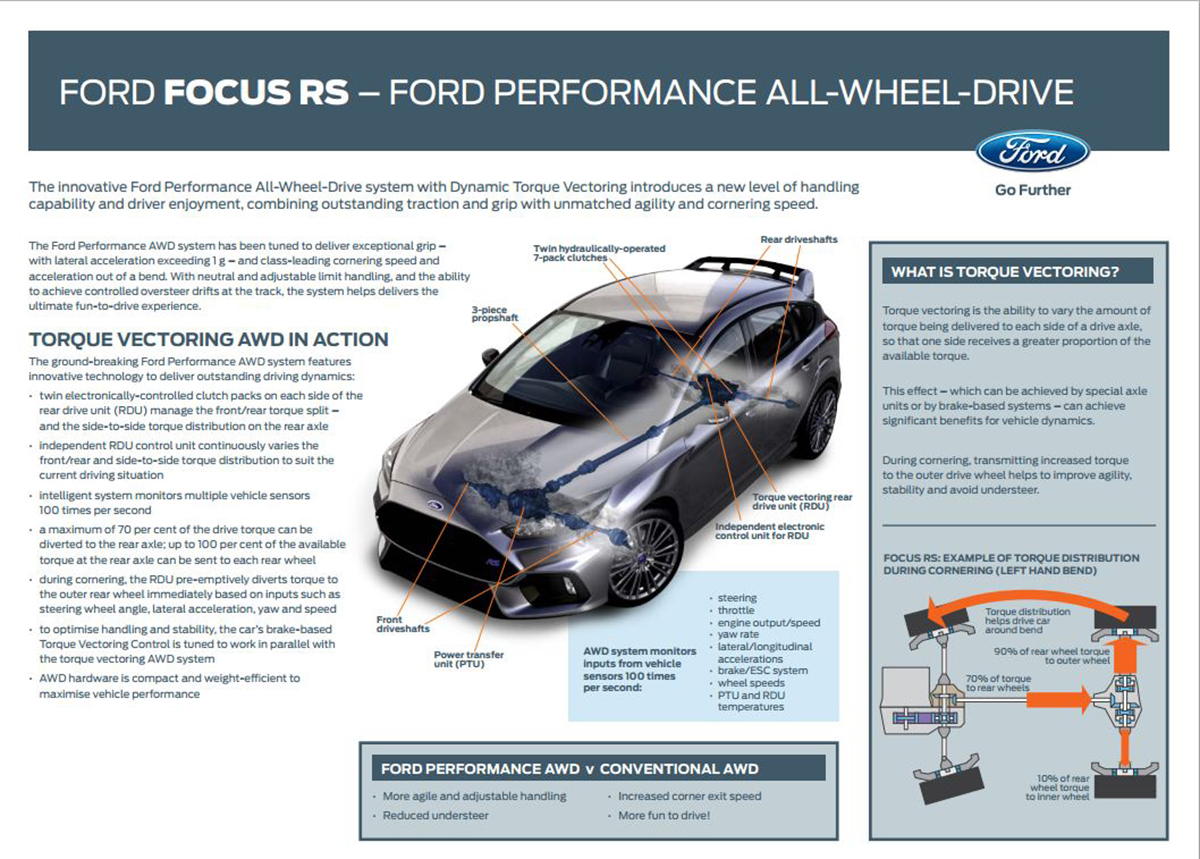 Focus RS Ford Performance All Wheel Drive