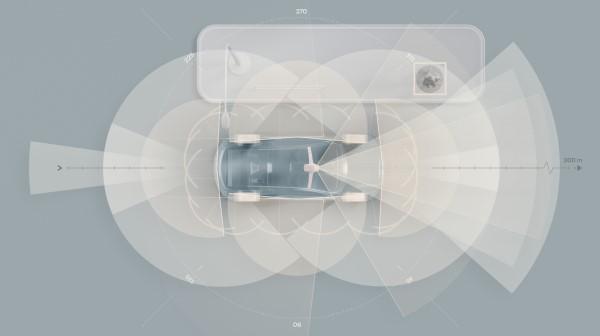 Volvo LiDAR technology