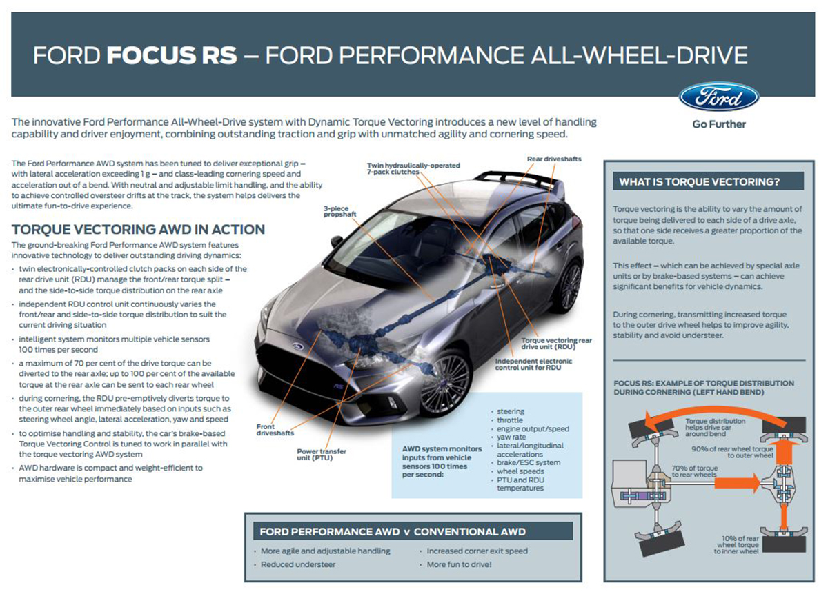 Focus RS Performance